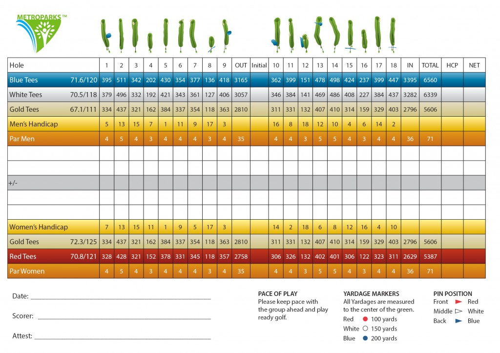 Hudson Mills Golf Scorecards2
