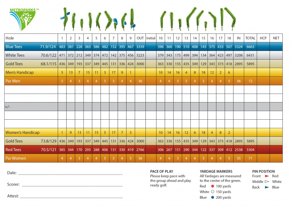 Huron Meadows Golf Scorecards2