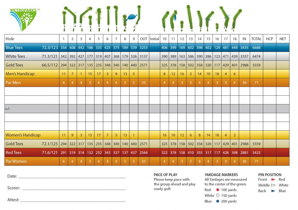 Indian Springs Golf Scorecard2