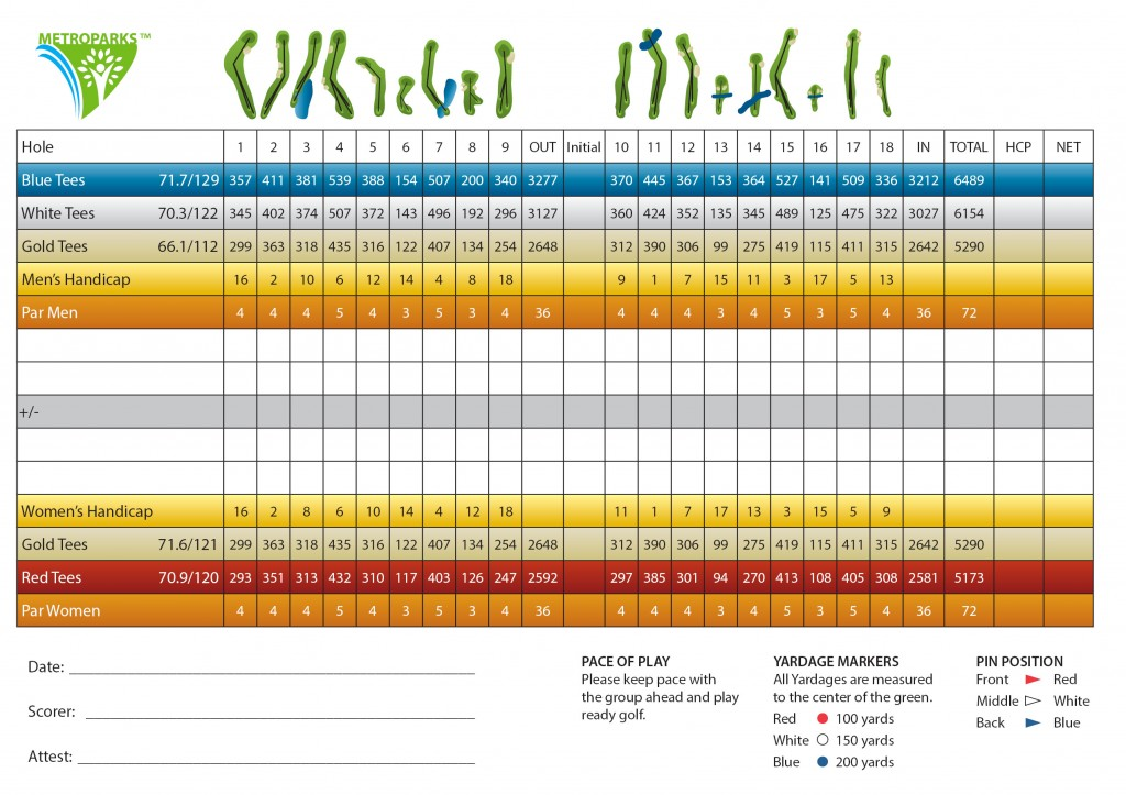Lake Erie Golf Scorecard2
