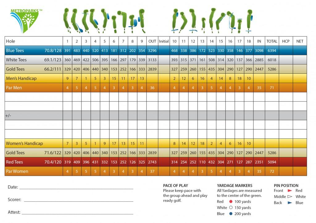 Willow Golf Scorecard2